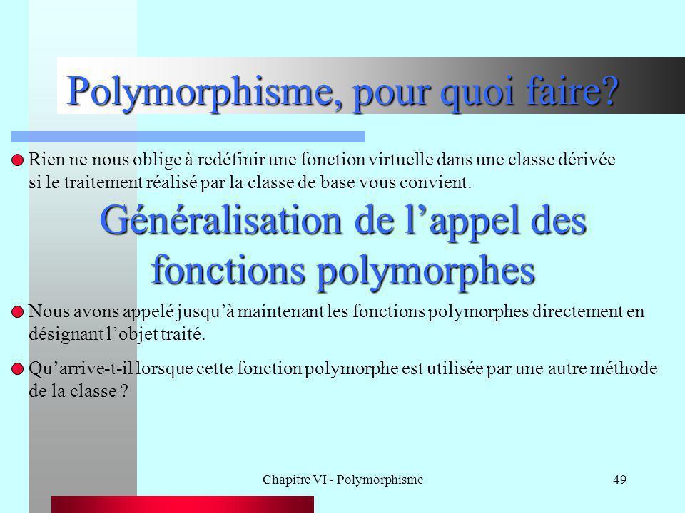 Polymorphisme, pour quoi faire