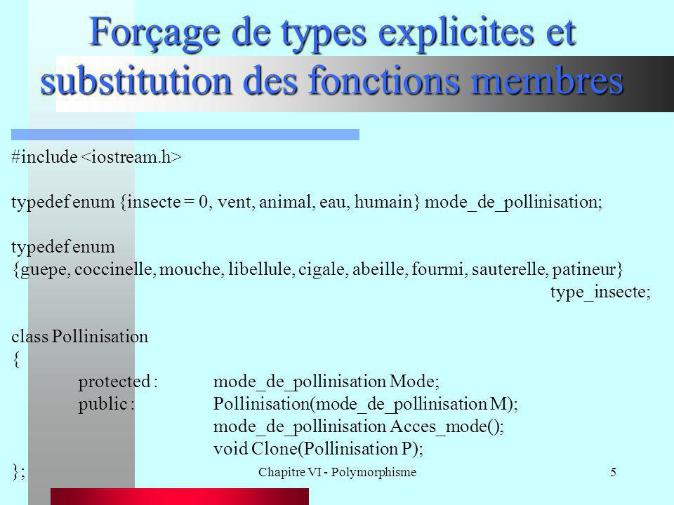 Forçage de types explicites et substitution des fonctions membres