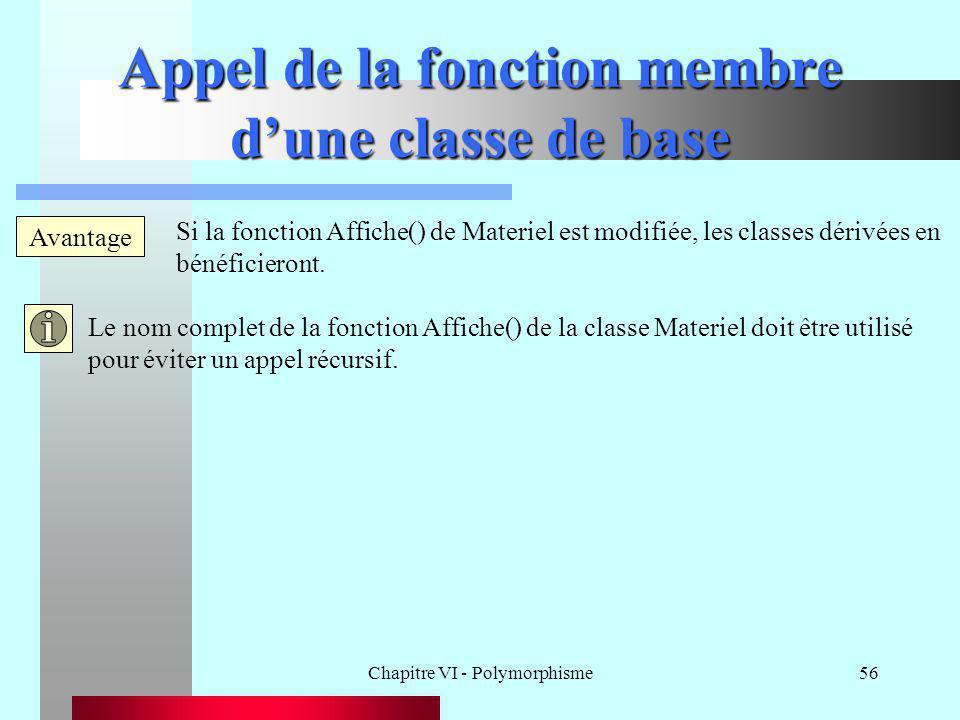 Appel de la fonction membre d'une classe de base