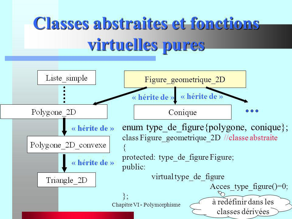 Classes abstraites et fonctions virtuelles pures
