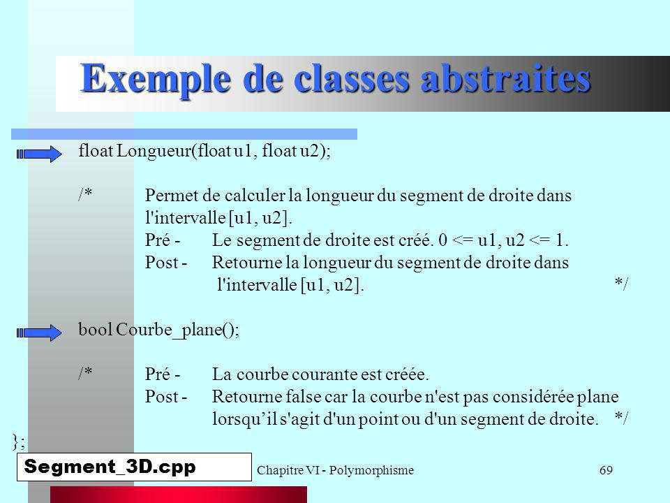 Exemple de classes abstraites
