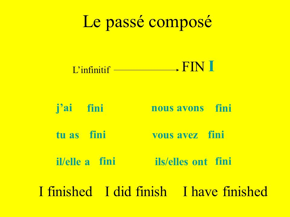 Le passé composé I FIN I finished I did finish I have finished