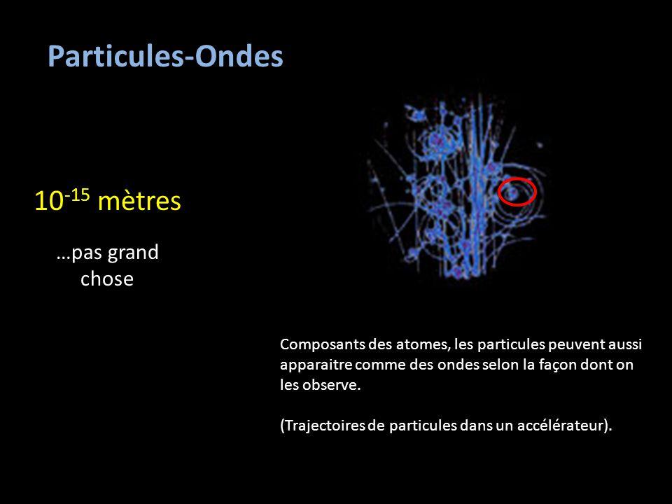 Particules-Ondes 10-15 mètres …pas grand chose