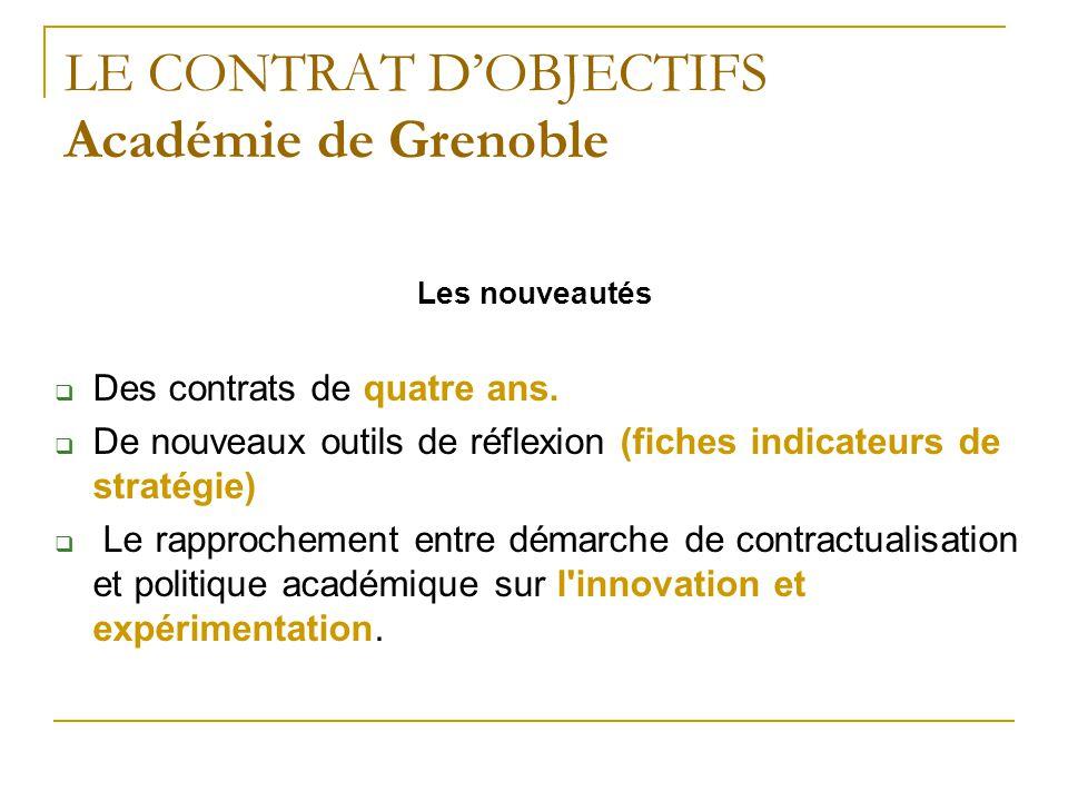 LE CONTRAT D'OBJECTIFS Académie de Grenoble