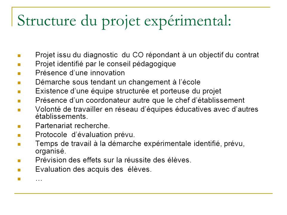 Structure du projet expérimental: