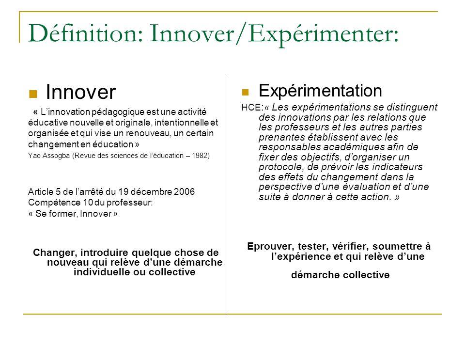 Définition: Innover/Expérimenter:
