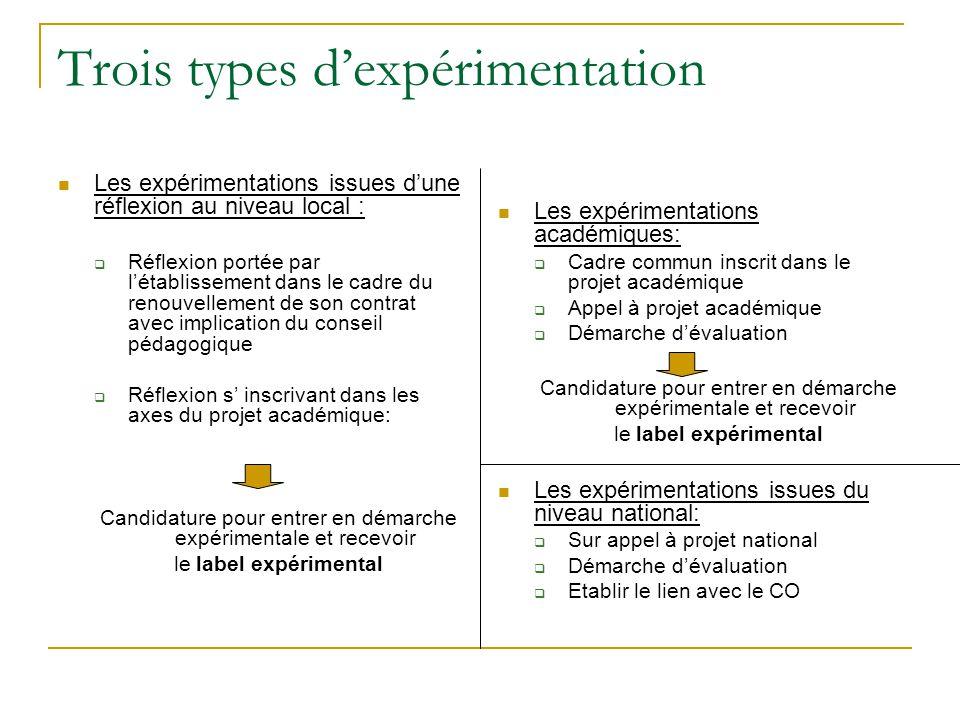 Trois types d'expérimentation