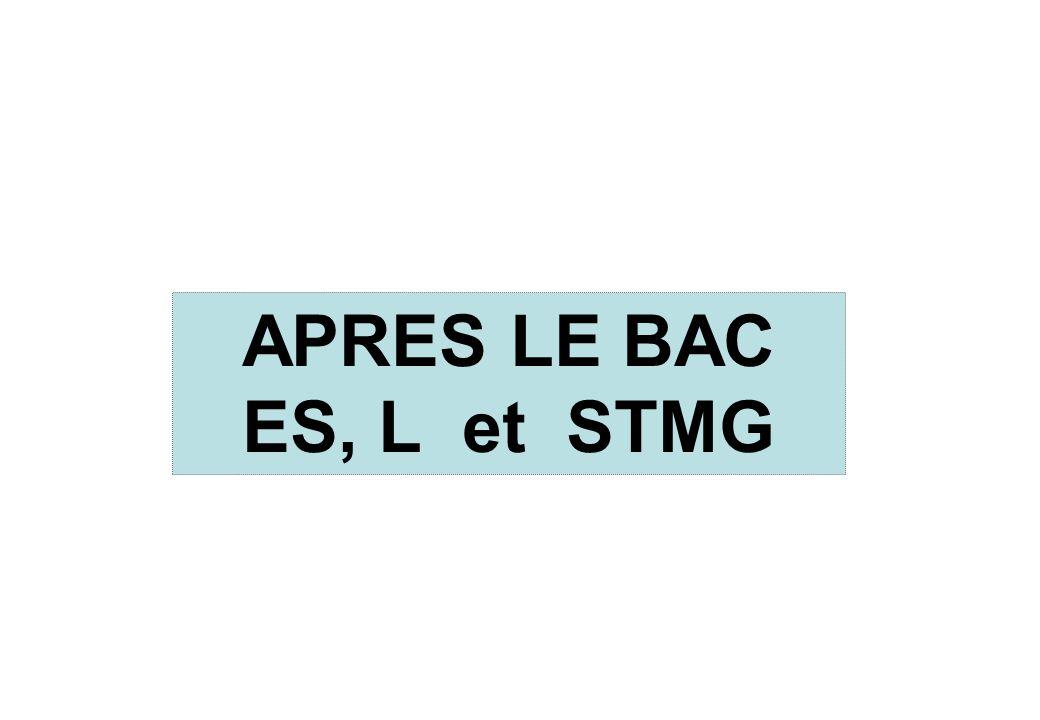 Après le bac L avril 17 APRES LE BAC ES, L et STMG Joël CAPON, CO-Psy