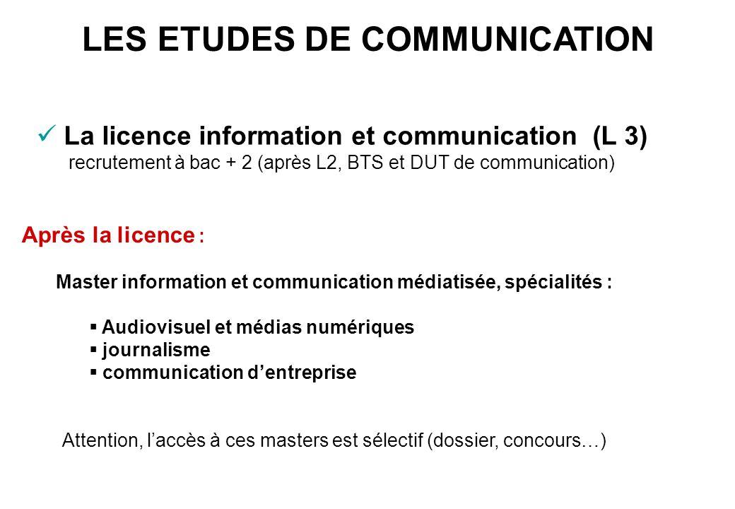 LES ETUDES DE COMMUNICATION