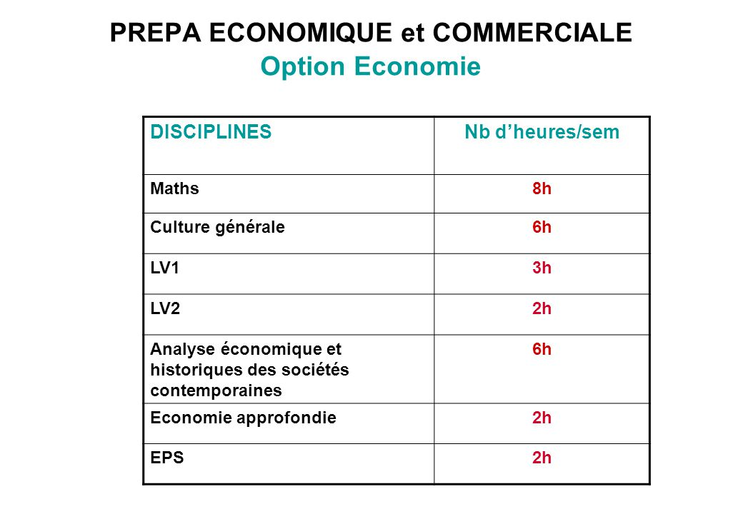 PREPA ECONOMIQUE et COMMERCIALE Option Economie