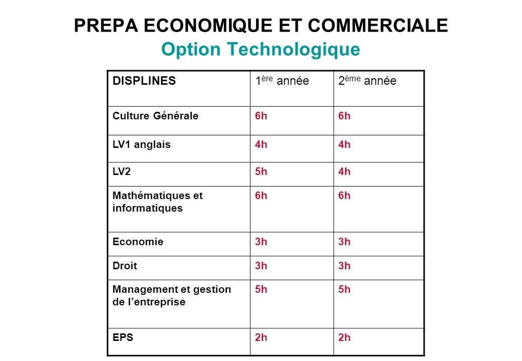 PREPA ECONOMIQUE ET COMMERCIALE Option Technologique