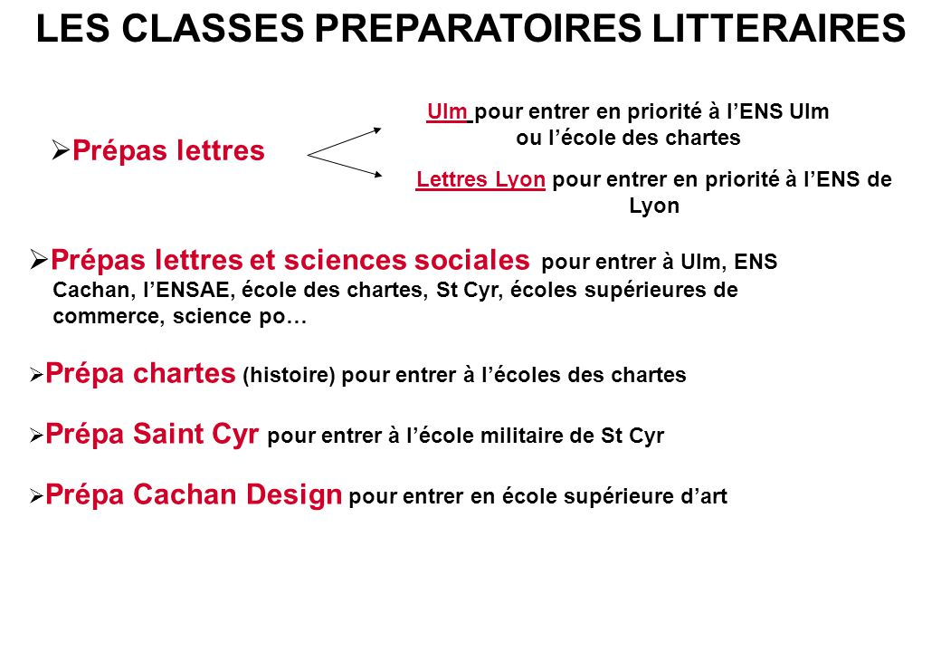 LES CLASSES PREPARATOIRES LITTERAIRES