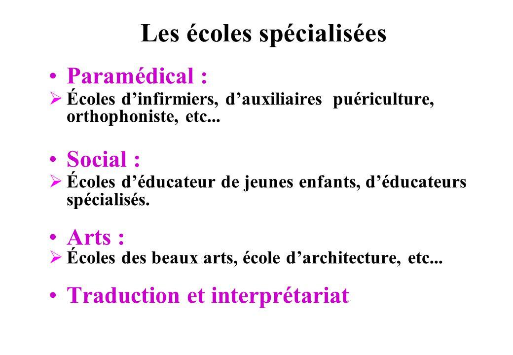 Les écoles spécialisées