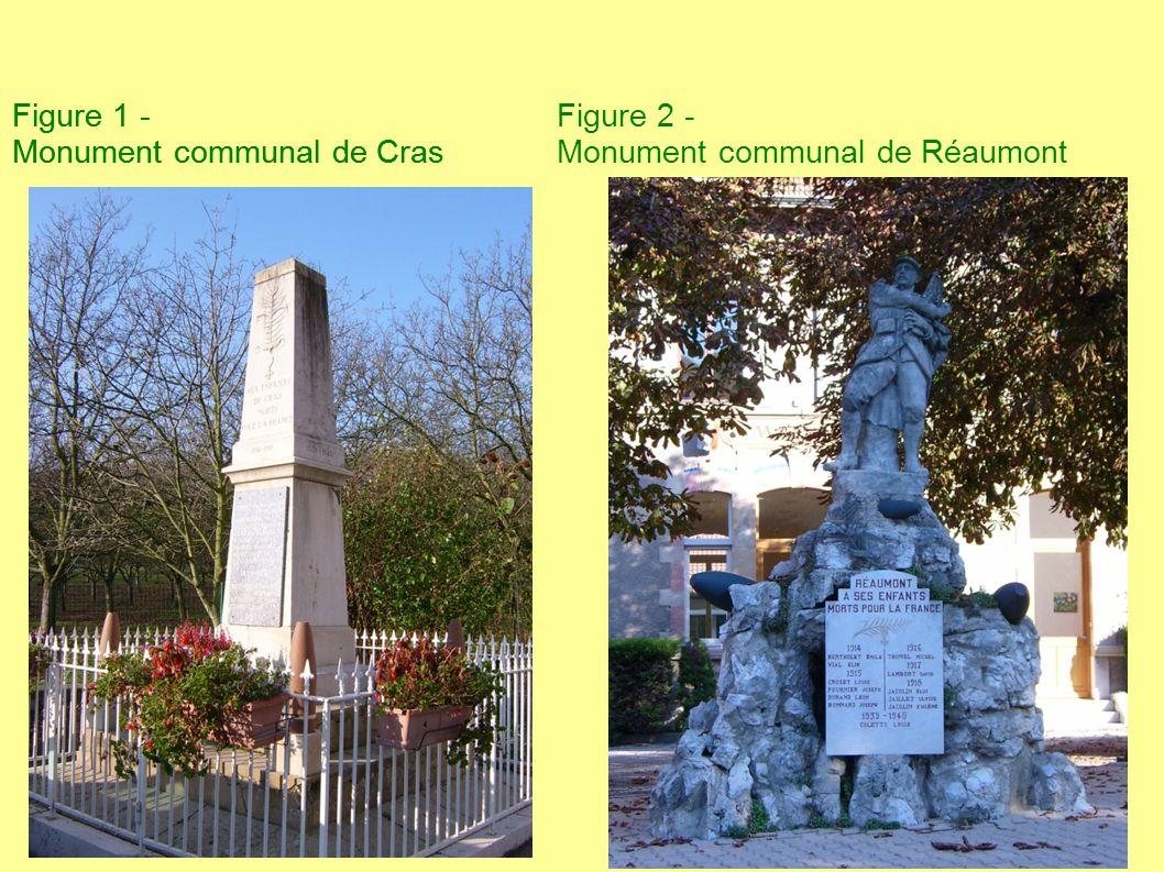 Figure 1 - Monument communal de Cras