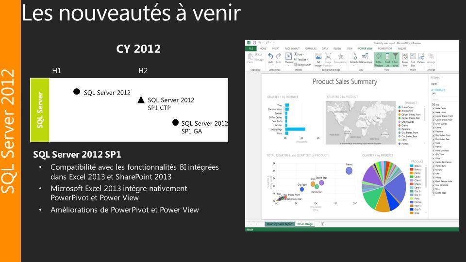 Les nouveautés à venir SQL Server 2012 CY 2012 SQL Server 2012 SP1