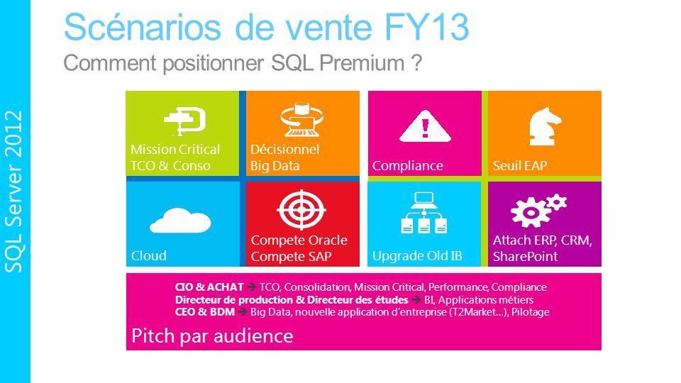 Scénarios de vente FY13 Comment positionner SQL Premium