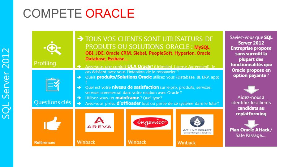 Compete oracle SQL Server 2012