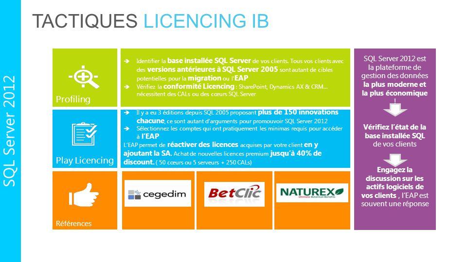 Tactiques licencing IB