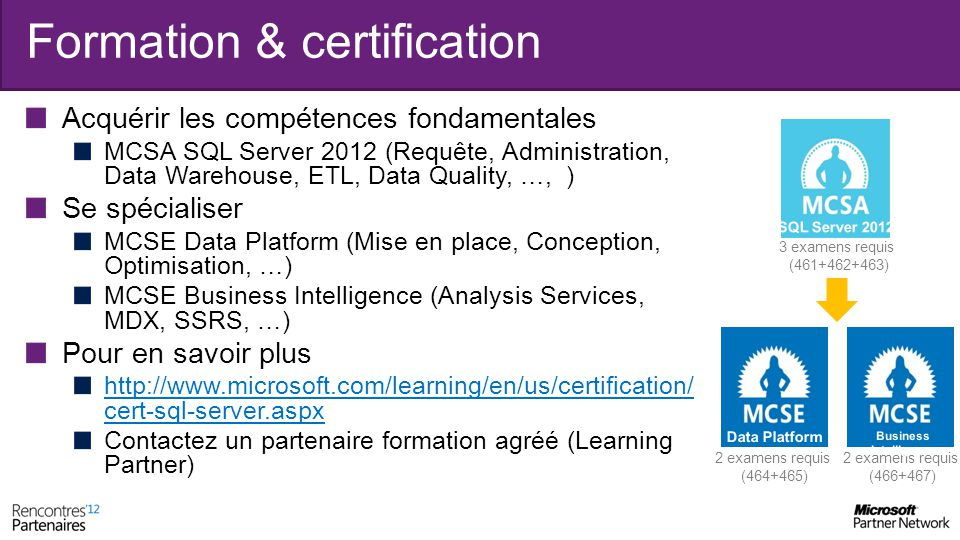 Formation & certification