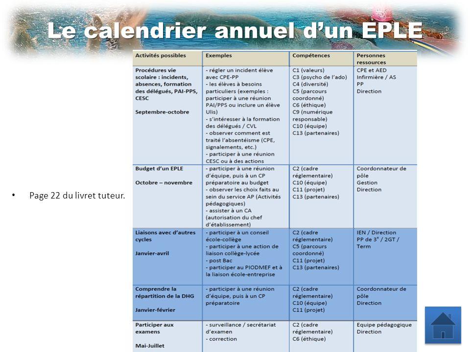 Le calendrier annuel d'un EPLE
