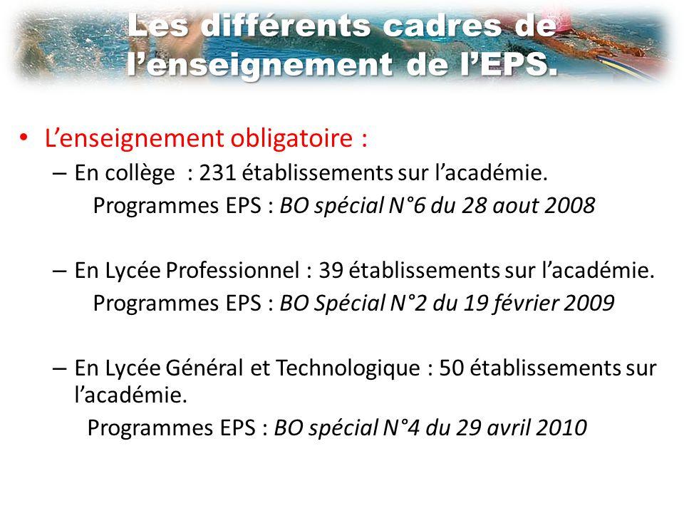 Les différents cadres de l'enseignement de l'EPS.
