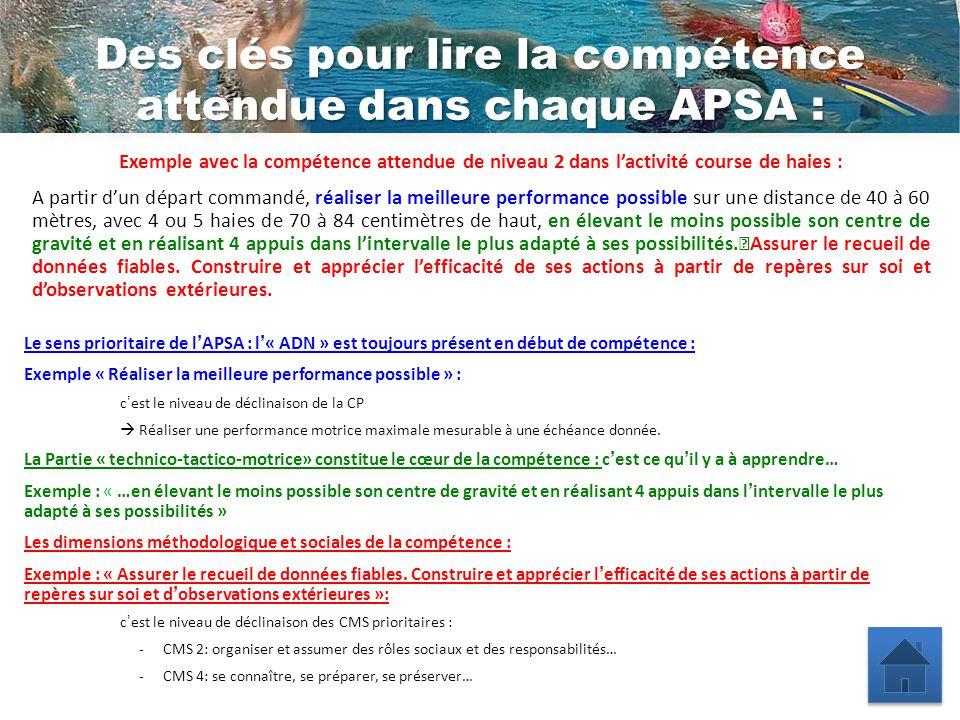 Des clés pour lire la compétence attendue dans chaque APSA :