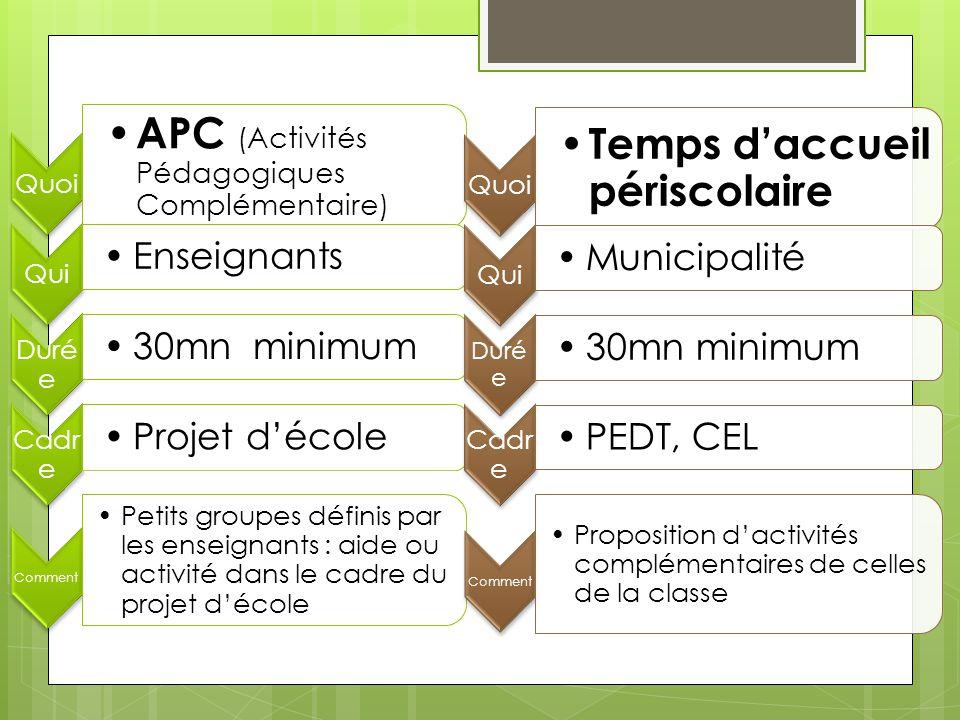 APC (Activités Pédagogiques Complémentaire)