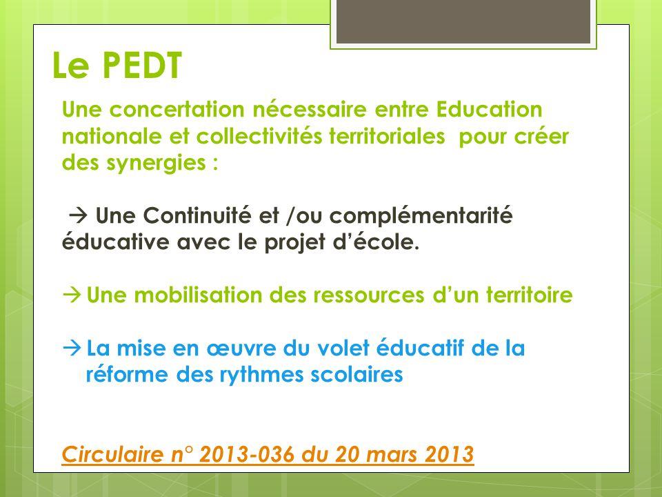 Le PEDT Une concertation nécessaire entre Education nationale et collectivités territoriales pour créer des synergies :