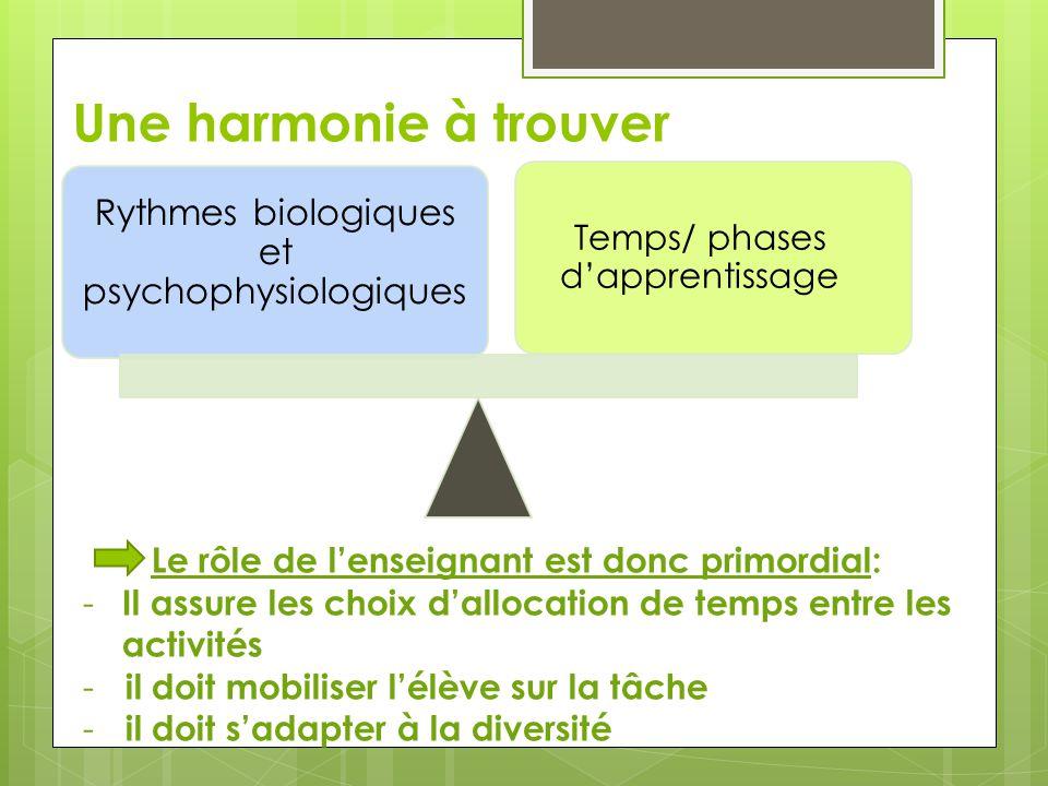 Une harmonie à trouver Rythmes biologiques et psychophysiologiques