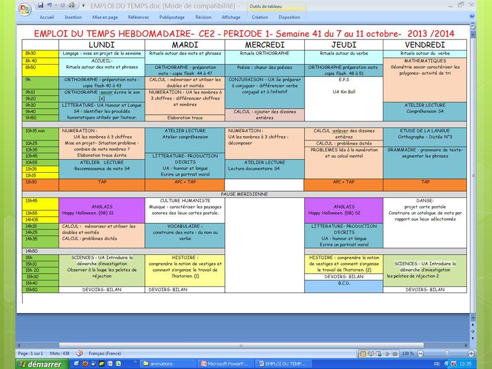 Planning hebdomadaire de l'organisation des apprentissages réalisé à partir de l'emploi du temps : l'emplacement, la durée des disciplines peuvent changer d'une semaine à l'autre en fonction de la phase d'apprentissages ( rappel : les fonctions sollicitées varient selon la tâche demandée)