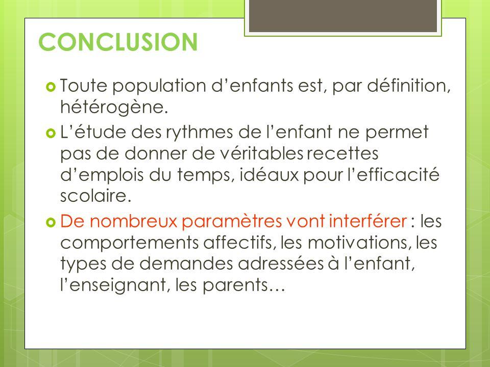 CONCLUSION Toute population d'enfants est, par définition, hétérogène.
