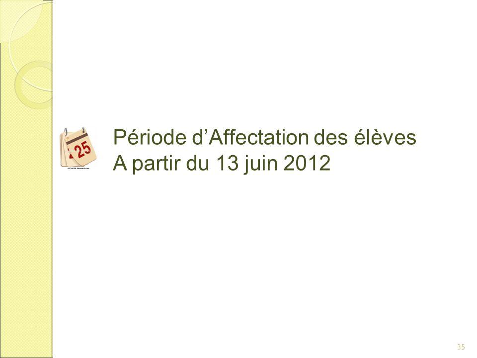 Période d'Affectation des élèves A partir du 13 juin 2012