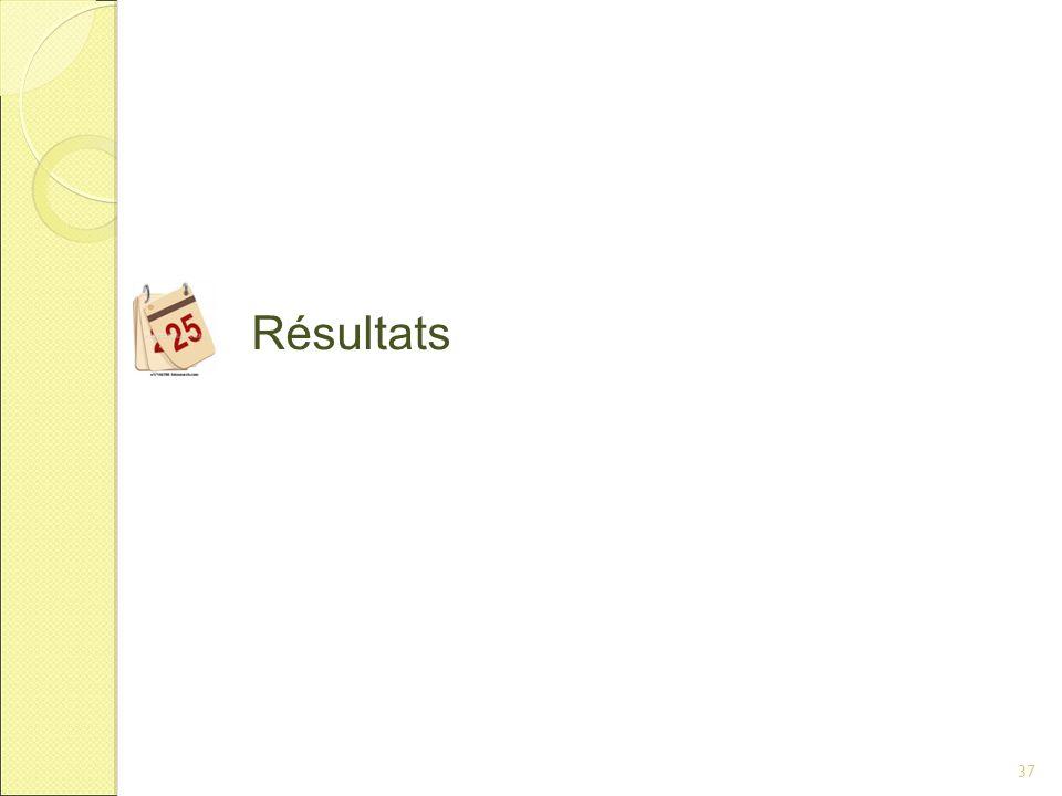 Résultats 37 DSI Nancy