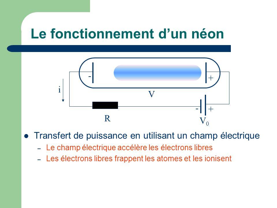 Le fonctionnement d'un néon