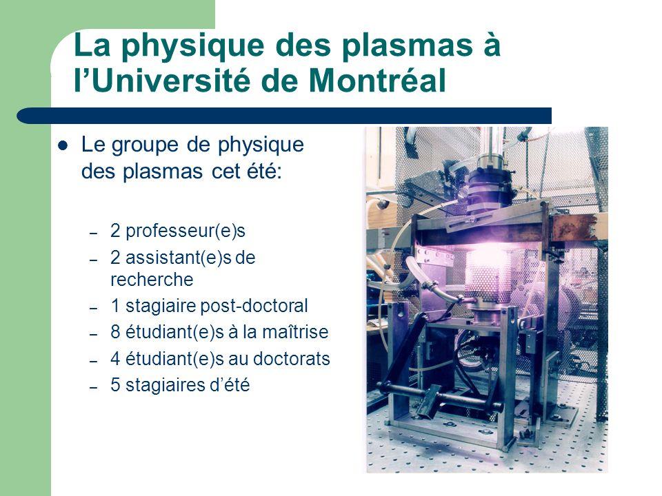 La physique des plasmas à l'Université de Montréal
