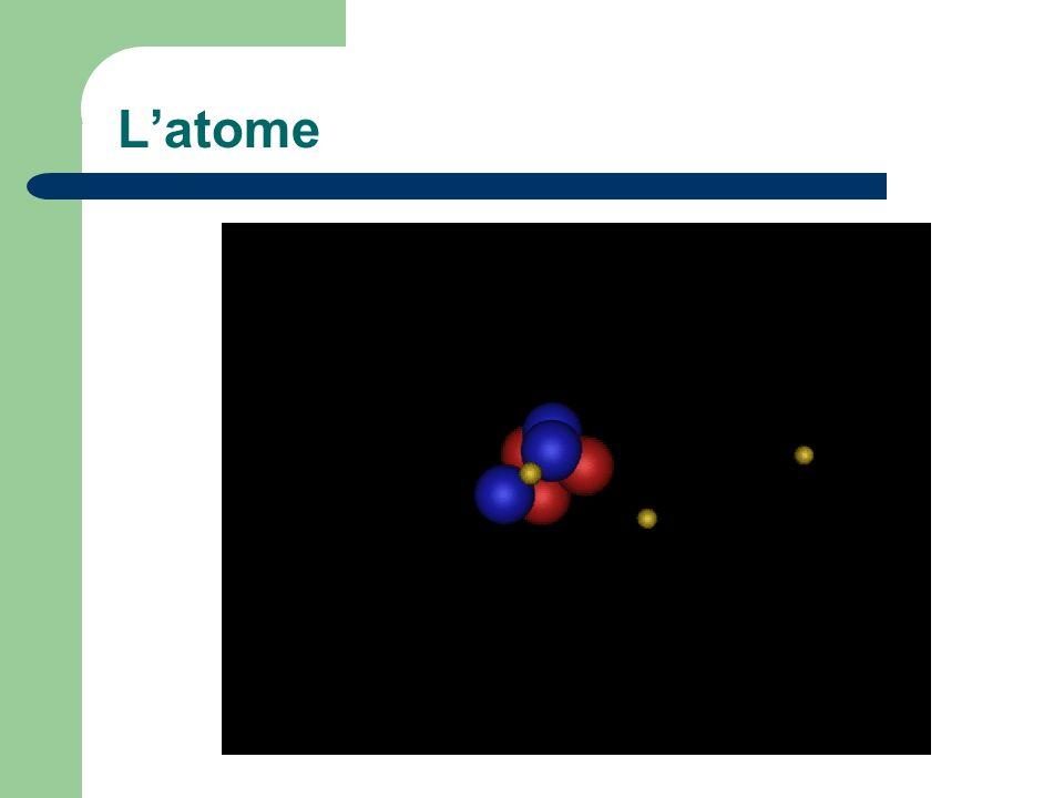 L'atome