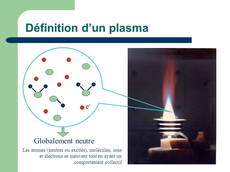 Définition d'un plasma