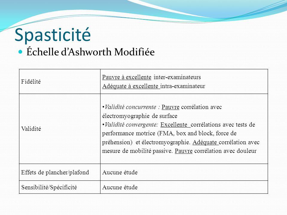 Spasticité Échelle d'Ashworth Modifiée Fidélité