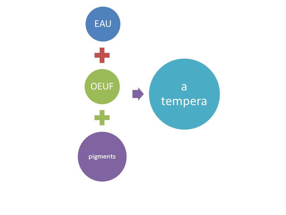 EAU OEUF pigments a tempera