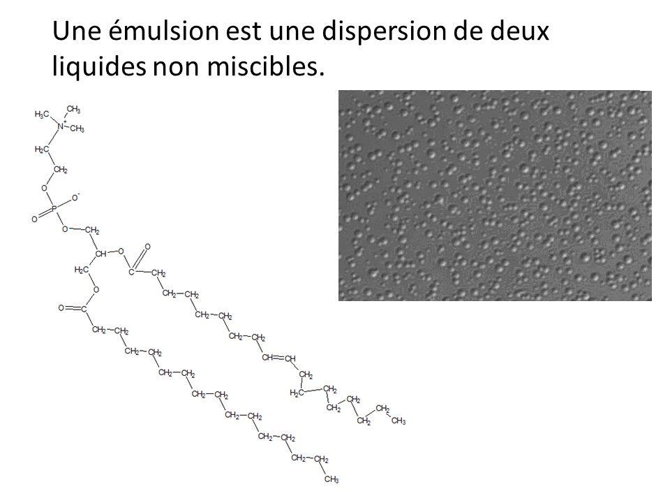Une émulsion est une dispersion de deux liquides non miscibles.