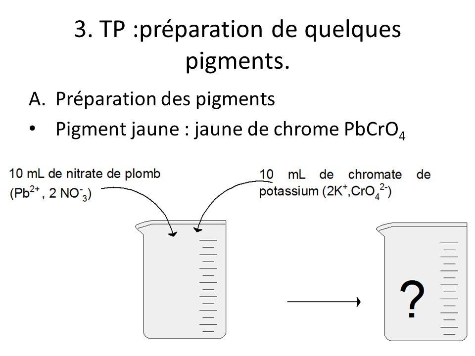 3. TP :préparation de quelques pigments.