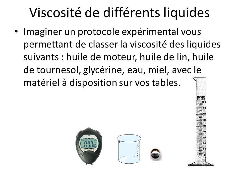 Viscosité de différents liquides