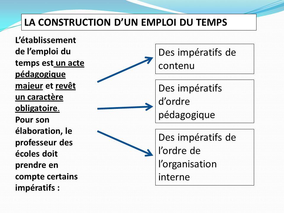 LA CONSTRUCTION D'UN EMPLOI DU TEMPS