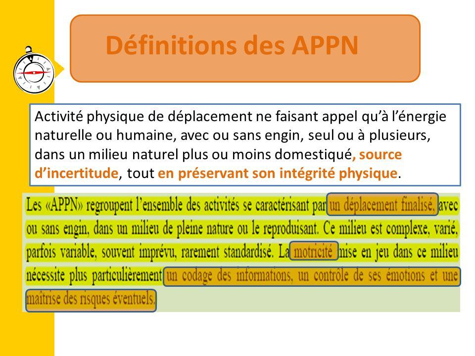 Définitions des APPN