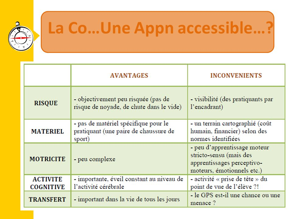 La Co…Une Appn accessible…