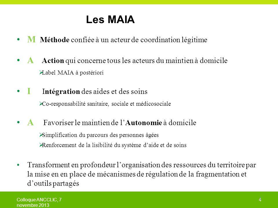 Les MAIA M Méthode confiée à un acteur de coordination légitime