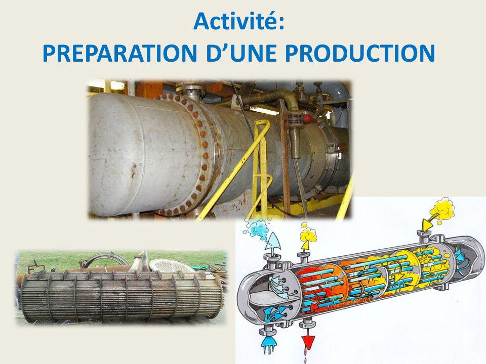 Activité: PREPARATION D'UNE PRODUCTION