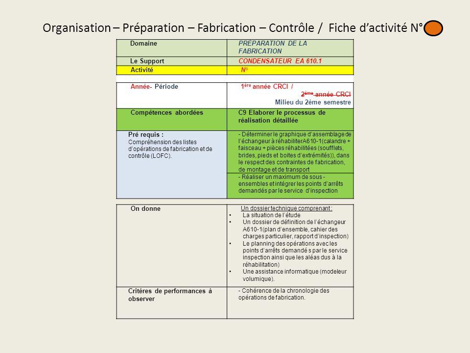 Organisation – Préparation – Fabrication – Contrôle / Fiche d'activité N°