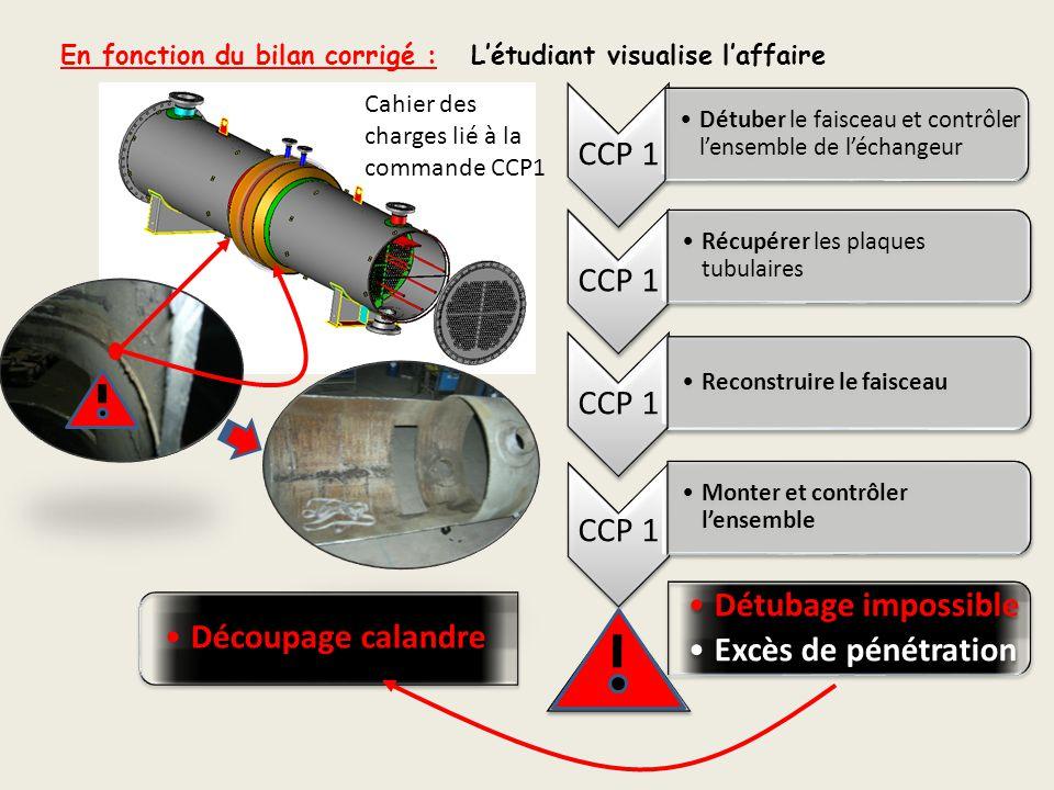 CCP 1 Détubage impossible Excès de pénétration Découpage calandre