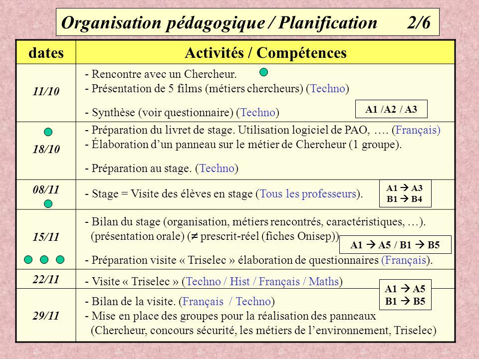 Activités / Compétences